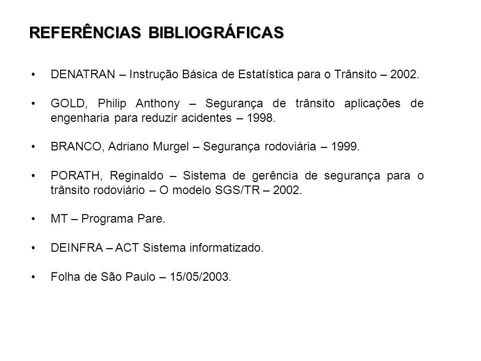 REFERÊNCIAS BIBLIOGRÁFICAS DENATRAN – Instrução Básica de Estatística para o Trânsito – 2002. GOLD, Philip Anthony – Segurança de trânsito aplicações
