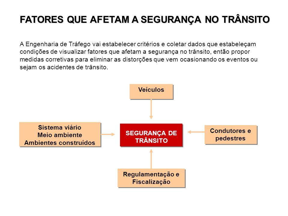 FATORES CONTRIBUINTES DOS ACIDENTES DE TRÂNSITO