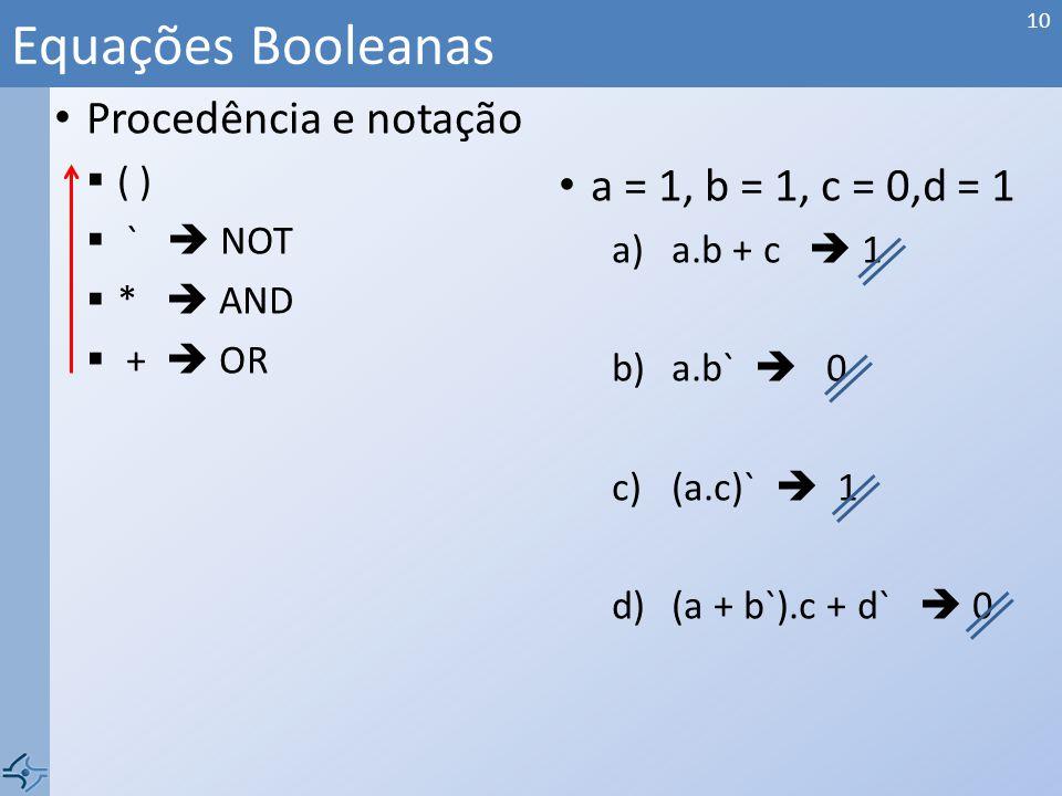 Procedência e notação ( ) ` NOT * AND + OR a = 1, b = 1, c = 0,d = 1 a)a.b + c 1 b)a.b` 0 c)(a.c)` 1 d)(a + b`).c + d` 0 Equações Booleanas 10