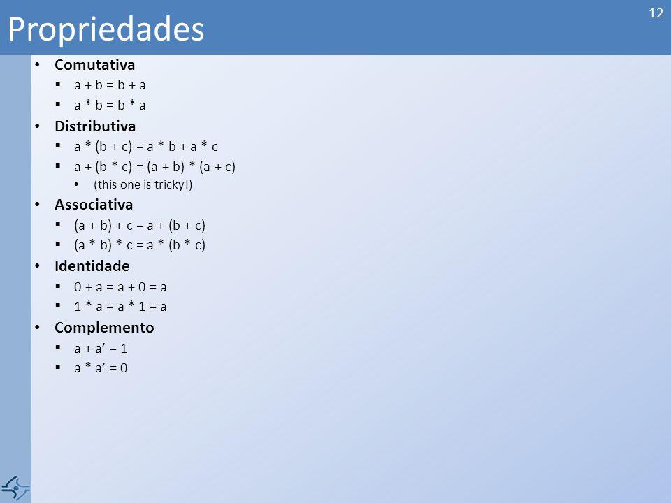 Comutativa a + b = b + a a * b = b * a Distributiva a * (b + c) = a * b + a * c a + (b * c) = (a + b) * (a + c) (this one is tricky!) Associativa (a + b) + c = a + (b + c) (a * b) * c = a * (b * c) Identidade 0 + a = a + 0 = a 1 * a = a * 1 = a Complemento a + a = 1 a * a = 0 Propriedades 12