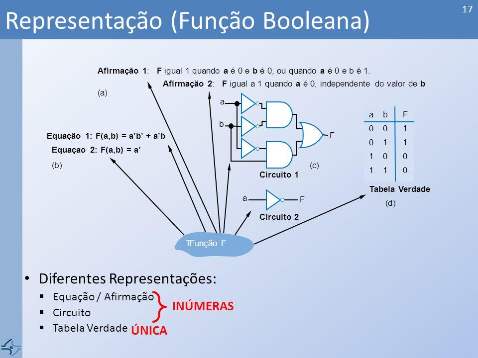 Diferentes Representações: Equação / Afirmação Circuito Tabela Verdade Representação (Função Booleana) 17 a a b F F Circuito 1 Circuito 2 (c) (d) Afirmação 1: F igual 1 quando a é 0 e b é 0, ou quando a é 0 e b é 1.