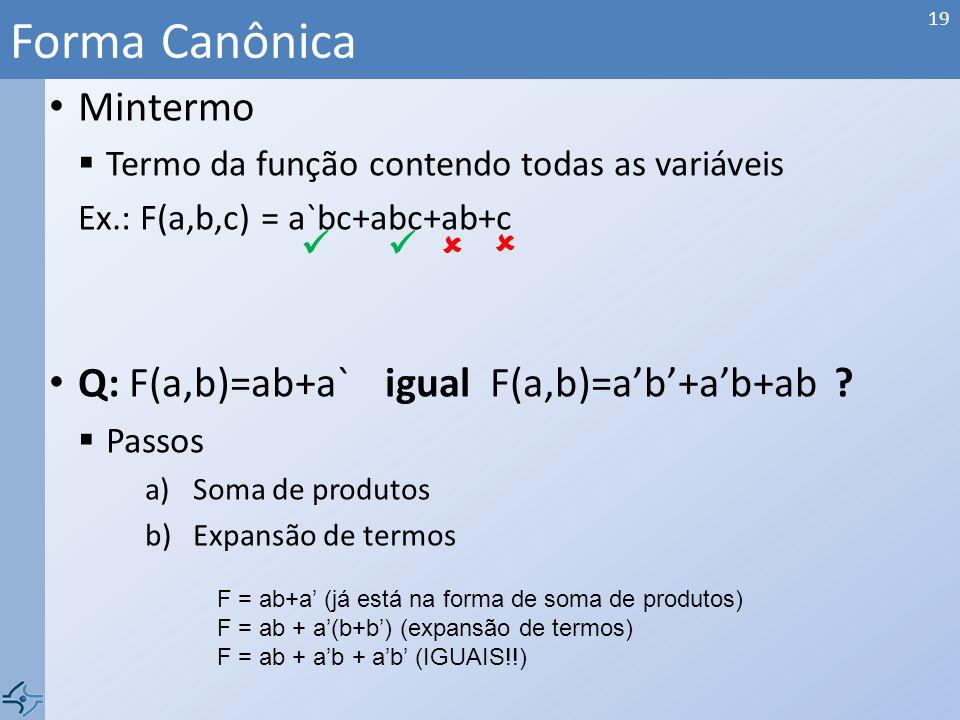 Mintermo Termo da função contendo todas as variáveis Ex.: F(a,b,c) = a`bc+abc+ab+c Q: F(a,b)=ab+a` igual F(a,b)=ab+ab+ab .