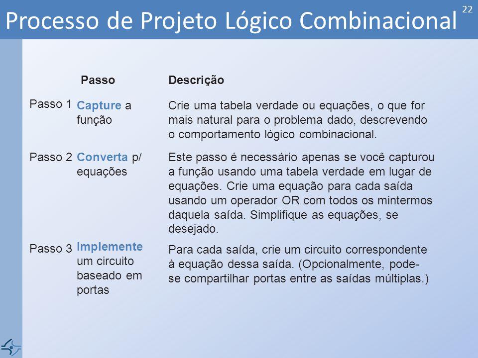 Processo de Projeto Lógico Combinacional 22 PassoDescrição Passo 1 Capture a função Crie uma tabela verdade ou equações, o que for mais natural para o problema dado, descrevendo o comportamento lógico combinacional.