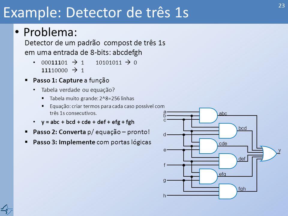 Problema: Example: Detector de três 1s 23 bcd def fgh abc cde efg y a b c d e f g h Detector de um padrão compost de três 1s em uma entrada de 8-bits: abcdefgh 00011101 1 10101011 0 11110000 1 Passo 1: Capture a função Tabela verdade ou equação.