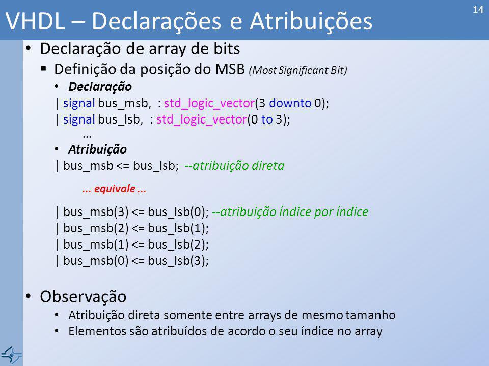 Declaração de array de bits Definição da posição do MSB (Most Significant Bit) Declaração | signal bus_msb, : std_logic_vector(3 downto 0); | signal b