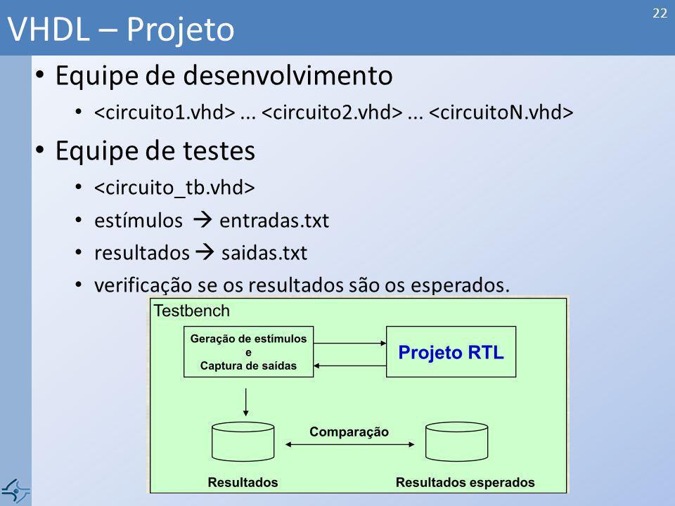 Equipe de desenvolvimento...... Equipe de testes estímulos entradas.txt resultados saidas.txt verificação se os resultados são os esperados. VHDL – Pr