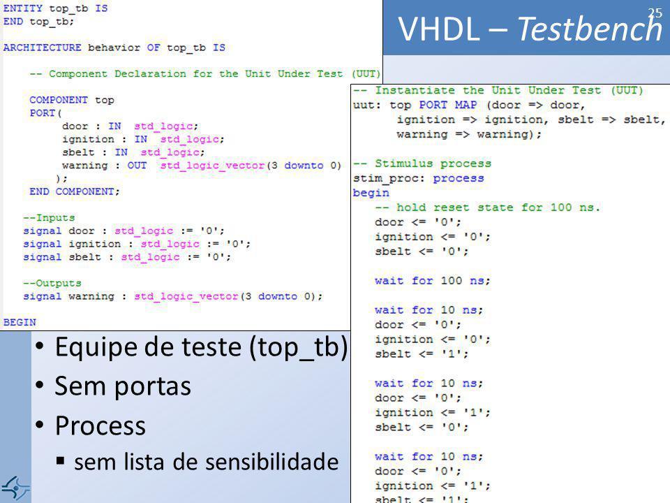 Equipe de teste (top_tb) Sem portas Process sem lista de sensibilidade VHDL – Testbench 25