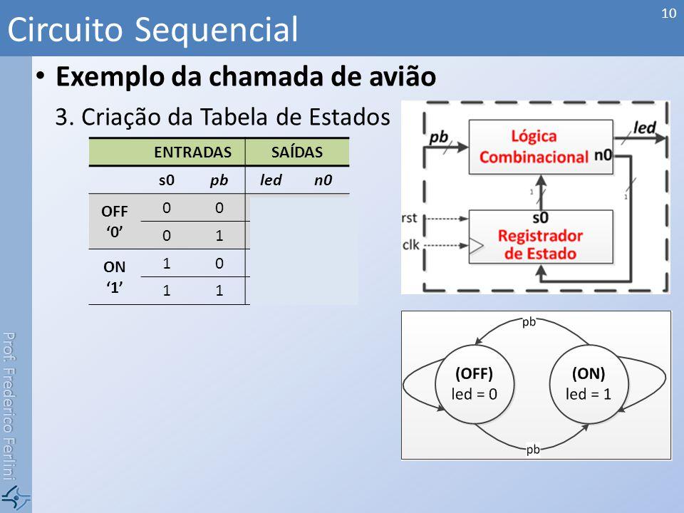 Prof. Frederico Ferlini Exemplo da chamada de avião 3.Criação da Tabela de Estados Circuito Sequencial 10 ENTRADASSAÍDAS s0pbledn0 OFF 0 0000 0101 ON
