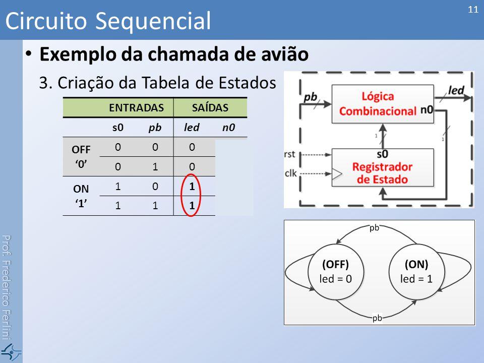 Prof. Frederico Ferlini Exemplo da chamada de avião 3.Criação da Tabela de Estados Circuito Sequencial 11 ENTRADASSAÍDAS s0pbledn0 OFF 0 0000 0101 ON