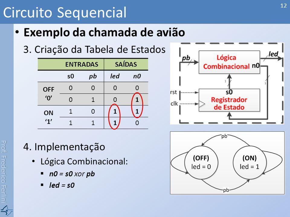 Prof. Frederico Ferlini Exemplo da chamada de avião 3.Criação da Tabela de Estados 4.Implementação Lógica Combinacional: n0 = s0 xor pb led = s0 Circu