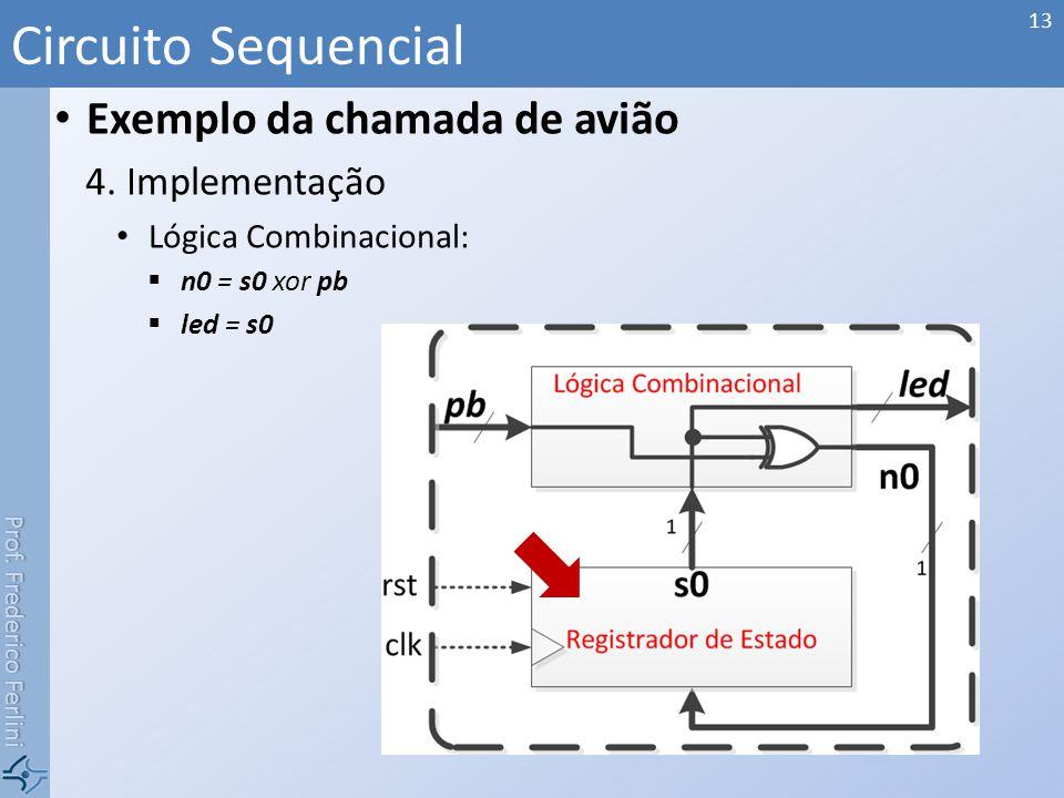 Prof. Frederico Ferlini Exemplo da chamada de avião 4.Implementação Lógica Combinacional: n0 = s0 xor pb led = s0 Circuito Sequencial 13