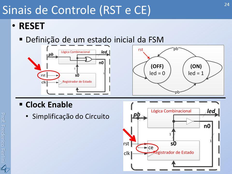 Prof. Frederico Ferlini RESET Definição de um estado inicial da FSM Clock Enable Simplificação do Circuito Sinais de Controle (RST e CE) 24
