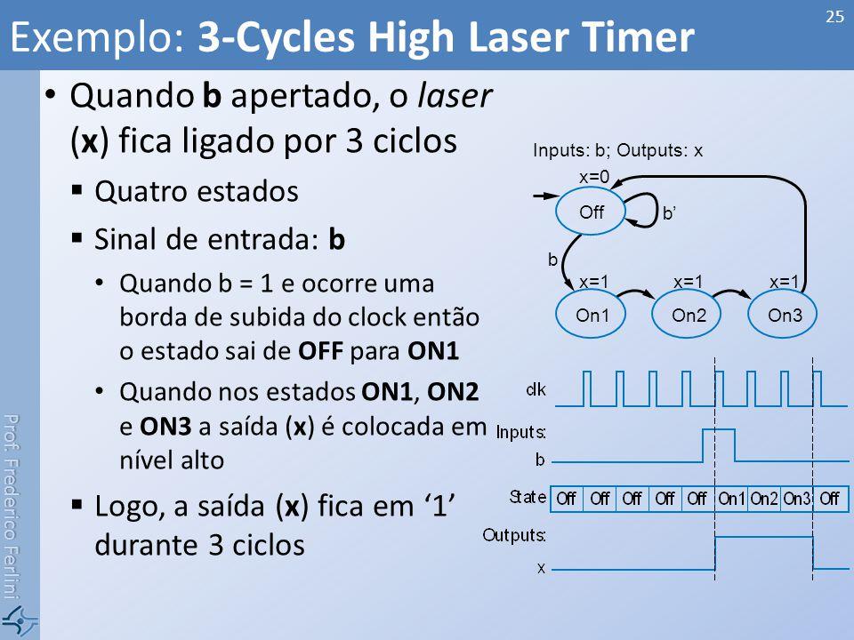 Prof. Frederico Ferlini Quando b apertado, o laser (x) fica ligado por 3 ciclos Quatro estados Sinal de entrada: b Quando b = 1 e ocorre uma borda de