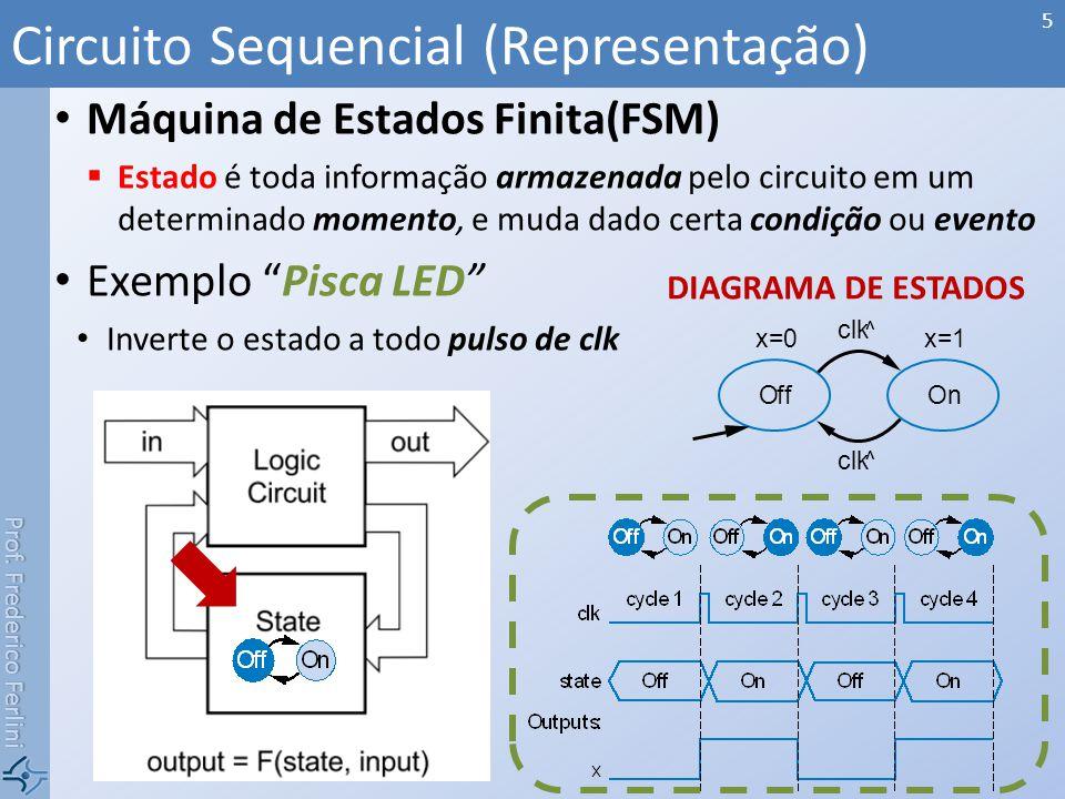 Prof. Frederico Ferlini Máquina de Estados Finita(FSM) Estado é toda informação armazenada pelo circuito em um determinado momento, e muda dado certa