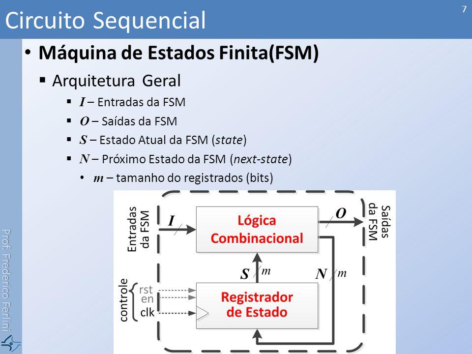 Prof. Frederico Ferlini Máquina de Estados Finita(FSM) Arquitetura Geral I – Entradas da FSM O – Saídas da FSM S – Estado Atual da FSM (state) N – Pró
