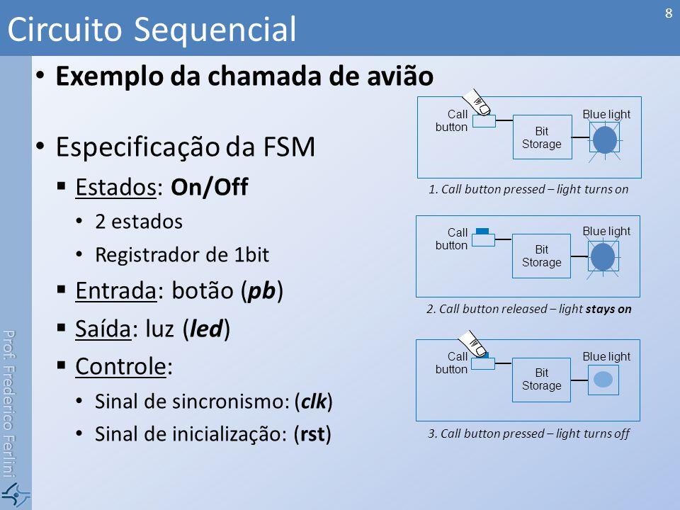 Prof. Frederico Ferlini Exemplo da chamada de avião Especificação da FSM Estados: On/Off 2 estados Registrador de 1bit Entrada: botão (pb) Saída: luz