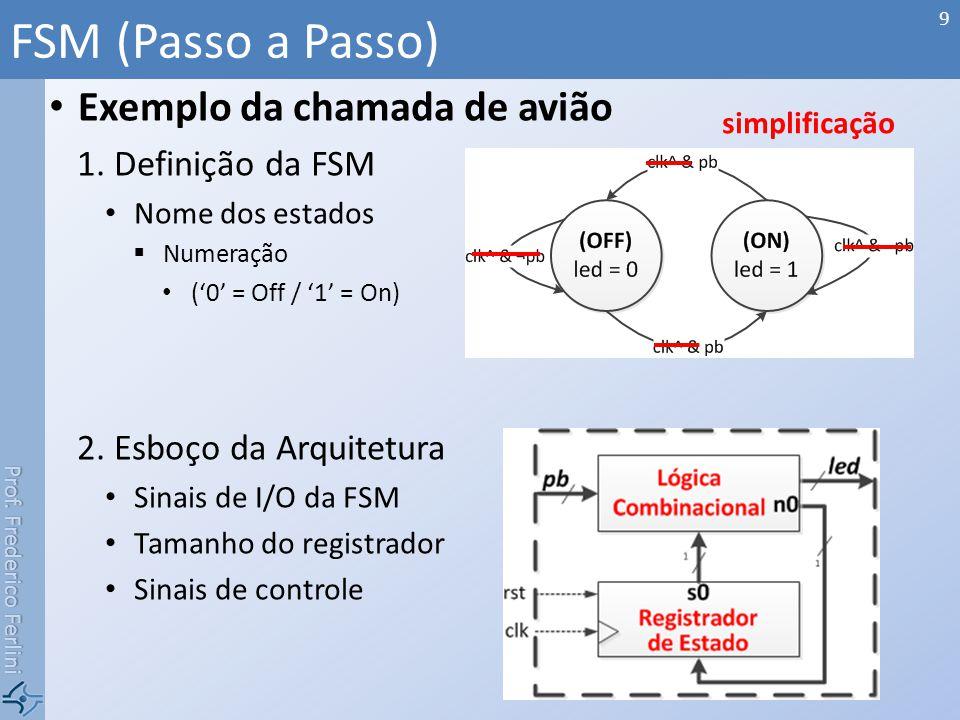 Prof. Frederico Ferlini Exemplo da chamada de avião 1.Definição da FSM Nome dos estados Numeração (0 = Off / 1 = On) 2.Esboço da Arquitetura Sinais de