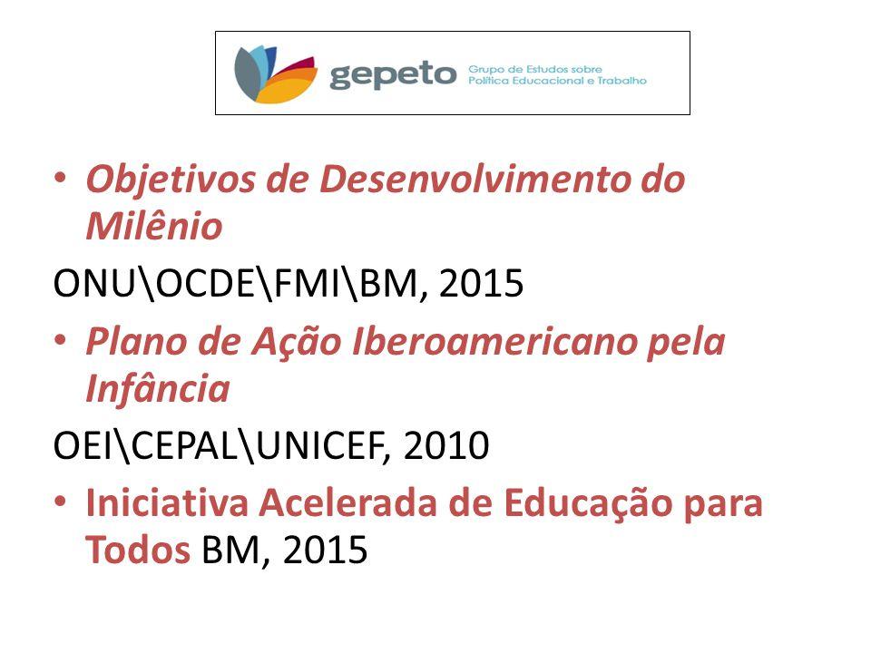Objetivos de Desenvolvimento do Milênio ONU\OCDE\FMI\BM, 2015 Plano de Ação Iberoamericano pela Infância OEI\CEPAL\UNICEF, 2010 Iniciativa Acelerada de Educação para Todos BM, 2015