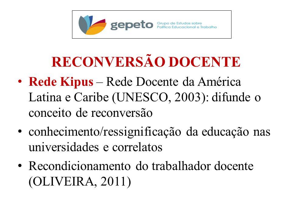 RECONVERSÃO DOCENTE Rede Kipus – Rede Docente da América Latina e Caribe (UNESCO, 2003): difunde o conceito de reconversão conhecimento/ressignificação da educação nas universidades e correlatos Recondicionamento do trabalhador docente (OLIVEIRA, 2011)