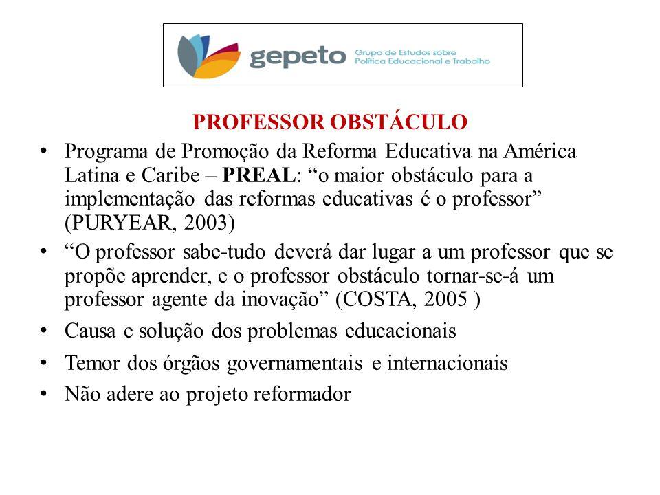Quarto Exemplo: DIRETRIZES CURRICULARES NACIONAIS PARA O CURSO DE PEDAGOGIA (2006) Docência Gestão Pesquisa