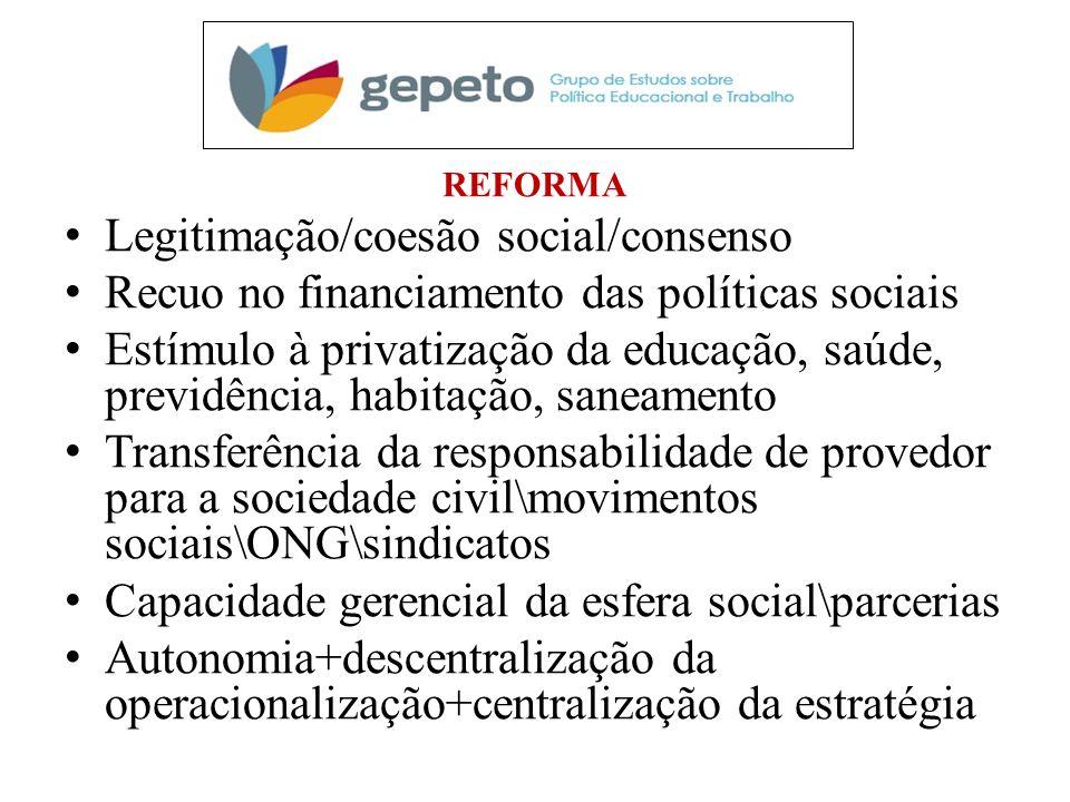 REFORMA Legitimação/coesão social/consenso Recuo no financiamento das políticas sociais Estímulo à privatização da educação, saúde, previdência, habitação, saneamento Transferência da responsabilidade de provedor para a sociedade civil\movimentos sociais\ONG\sindicatos Capacidade gerencial da esfera social\parcerias Autonomia+descentralização da operacionalização+centralização da estratégia