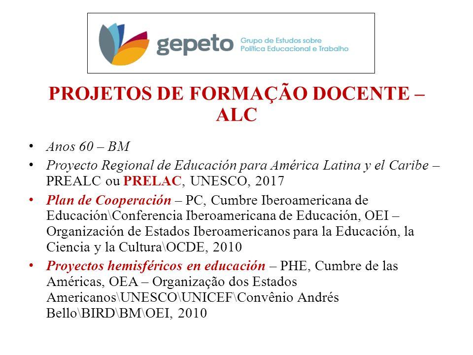 PROJETOS DE FORMAÇÃO DOCENTE – ALC Anos 60 – BM Proyecto Regional de Educación para América Latina y el Caribe – PREALC ou PRELAC, UNESCO, 2017 Plan de Cooperación – PC, Cumbre Iberoamericana de Educación\Conferencia Iberoamericana de Educación, OEI – Organización de Estados Iberoamericanos para la Educación, la Ciencia y la Cultura\OCDE, 2010 Proyectos hemisféricos en educación – PHE, Cumbre de las Américas, OEA – Organização dos Estados Americanos\UNESCO\UNICEF\Convênio Andrés Bello\BIRD\BM\OEI, 2010