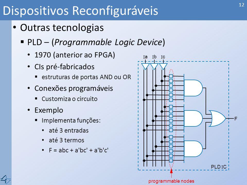 Outras tecnologias PLD – (Programmable Logic Device) 1970 (anterior ao FPGA) CIs pré-fabricados estruturas de portas AND ou OR Conexões programáveis C