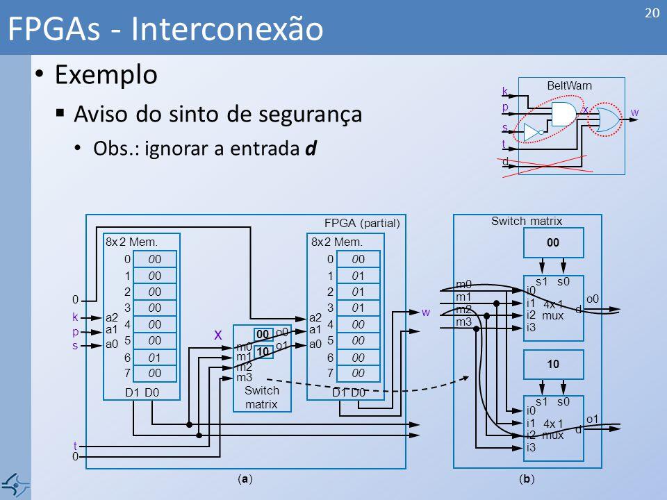 Exemplo Aviso do sinto de segurança Obs.: ignorar a entrada d FPGAs - Interconexão 20 8x2Mem. 00 00 00 00 00 00 01 00 D0D1 0 1 2 3 4 5 6 7 a2 a1 a0 k