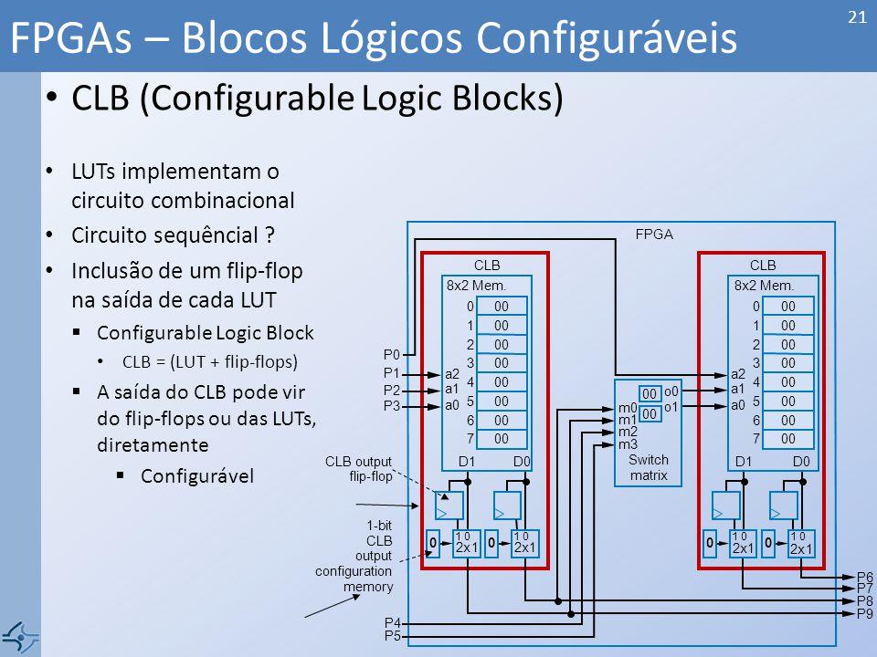CLB (Configurable Logic Blocks) FPGAs – Blocos Lógicos Configuráveis 21 LUTs implementam o circuito combinacional Circuito sequêncial ? Inclusão de um