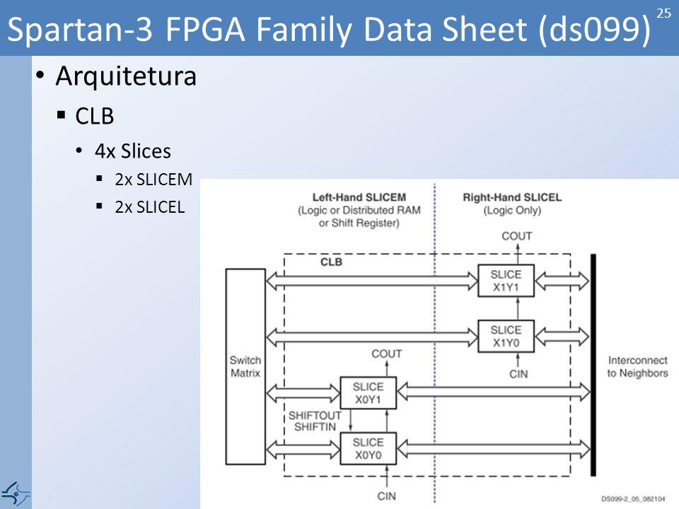 Arquitetura CLB 4x Slices 2x SLICEM 2x SLICEL Spartan-3 FPGA Family Data Sheet (ds099) 25