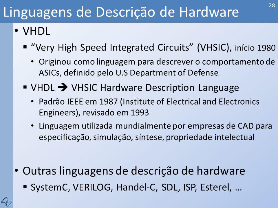 VHDL Very High Speed Integrated Circuits (VHSIC), início 1980 Originou como linguagem para descrever o comportamento de ASICs, definido pelo U.S Depar