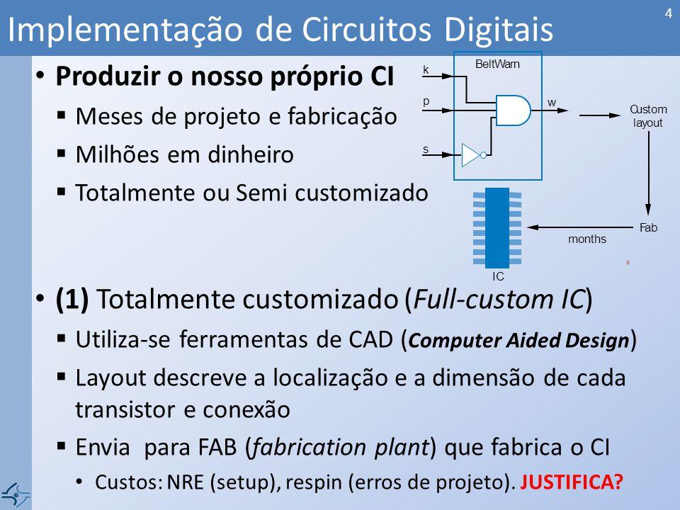 Produzir o nosso próprio CI (2) Semicustomizado Gate Array ou Standard Cell Application Specific IC (ASIC) (2a) Gate Array Arranjos de portas lógicas CI com transistores pré-projetados O trabalho feito é a interconexão Utilizando-se ferramentas de CAD Comparação com Full-custom Menor custo e tempo de projeto Pior performance, área e consumo Implementação de Circuitos Digitais 5 k p s w BeltWarn w Fab weeks (just wiring) (a) IC (d) k p s (c) (b)