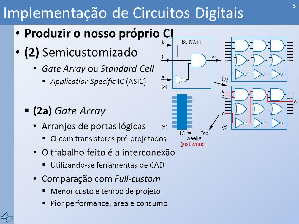 Produzir o nosso próprio CI (2) Semicustomizado Gate Array ou Standard Cell Application Specific IC (ASIC) (2a) Gate Array Arranjos de portas lógicas