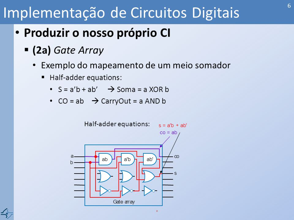 Arquitetura CLB 4x Slices LUTs FFs Carry IOBs BRAM DSP DCMs Outros: PCIE, GBE...