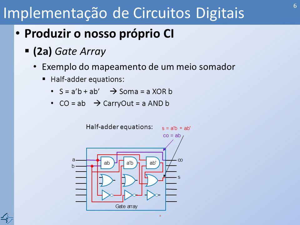 Produzir o nosso próprio CI (2a) Gate Array Exemplo do mapeamento de um meio somador Half-adder equations: S = ab + ab Soma = a XOR b CO = ab CarryOut