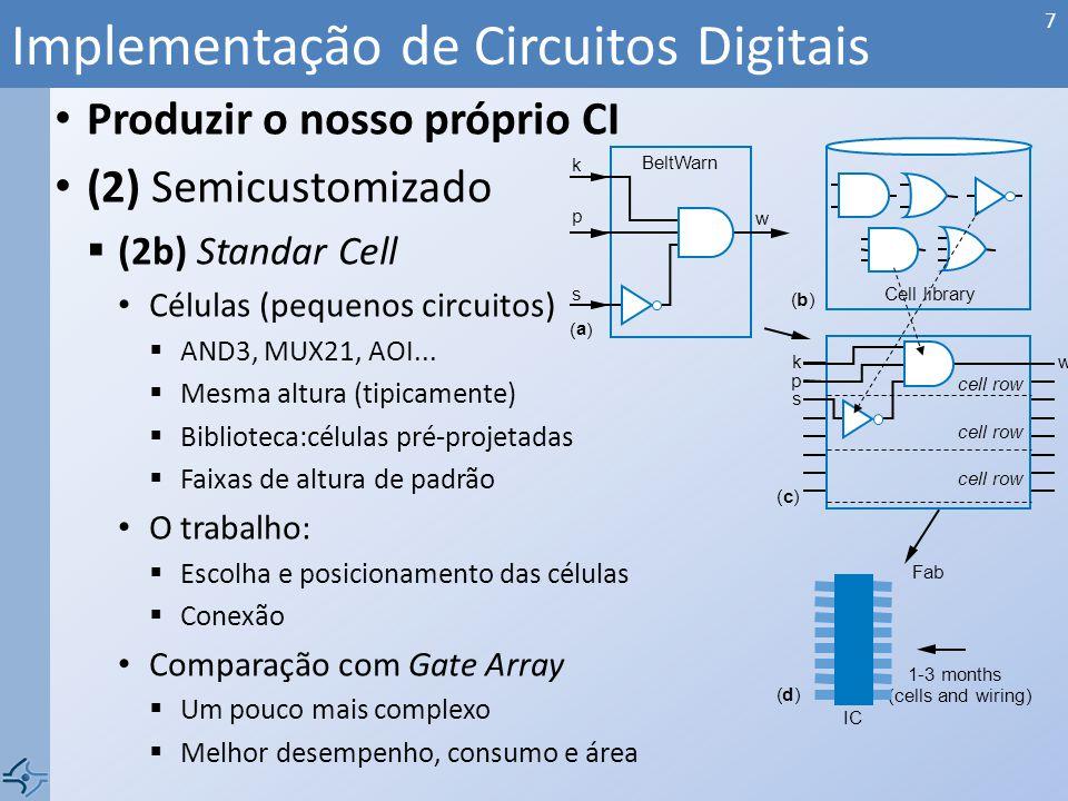 Produzir o nosso próprio CI (2) Semicustomizado (2b) Standar Cell Células (pequenos circuitos) AND3, MUX21, AOI... Mesma altura (tipicamente) Bibliote