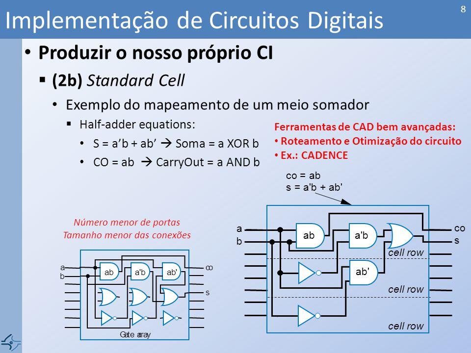 Outra solução: TTL Exemplo: aviso do cinto de segurança (a) Implementação de Circuitos Digitais 9 Connecting the pins to create the desired circuit 74LS27 I C I 14 I 13 I 12 I 11 I 10 I 9 I 8 I 7 s k 0 I 3 k p s w w ( a ) ( c ) Converting to 3-input NOR gates p ( b ) s p k w 0 0 I 2 I 4 I 5 I 6 I 1