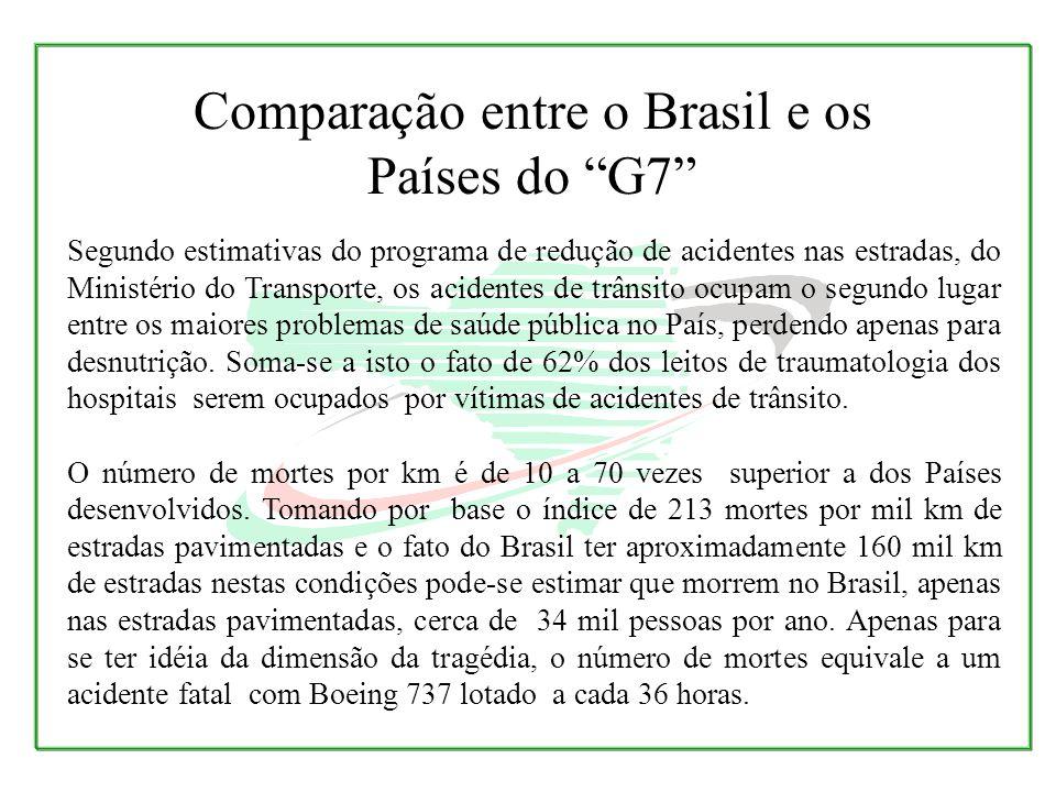 Um outro dado preocupante é que no Brasil não existe uma regulamentação que discipline o modal rodoviário.