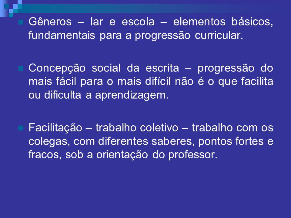 Gêneros – lar e escola – elementos básicos, fundamentais para a progressão curricular. Concepção social da escrita – progressão do mais fácil para o m