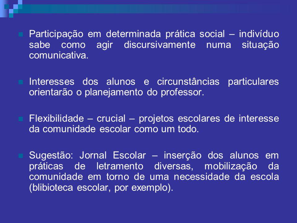 Participação em determinada prática social – indivíduo sabe como agir discursivamente numa situação comunicativa. Interesses dos alunos e circunstânci
