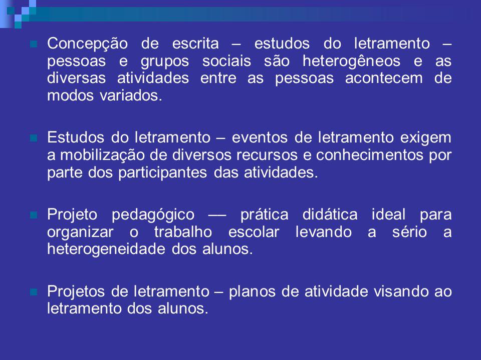 Concepção de escrita – estudos do letramento – pessoas e grupos sociais são heterogêneos e as diversas atividades entre as pessoas acontecem de modos