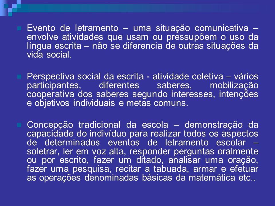 Evento de letramento – uma situação comunicativa – envolve atividades que usam ou pressupõem o uso da língua escrita – não se diferencia de outras sit