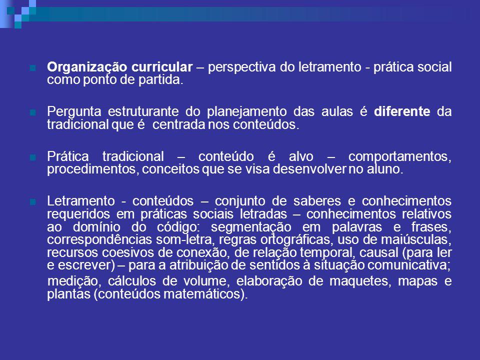 Organização curricular – perspectiva do letramento - prática social como ponto de partida. Pergunta estruturante do planejamento das aulas é diferente