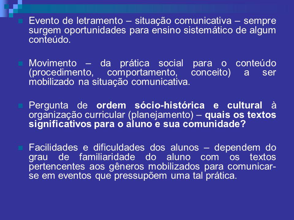 Evento de letramento – situação comunicativa – sempre surgem oportunidades para ensino sistemático de algum conteúdo. Movimento – da prática social pa