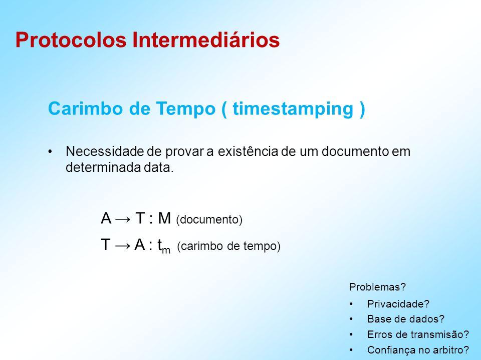 Protocolos Intermediários Carimbo de Tempo ( timestamping ) Necessidade de provar a existência de um documento em determinada data.