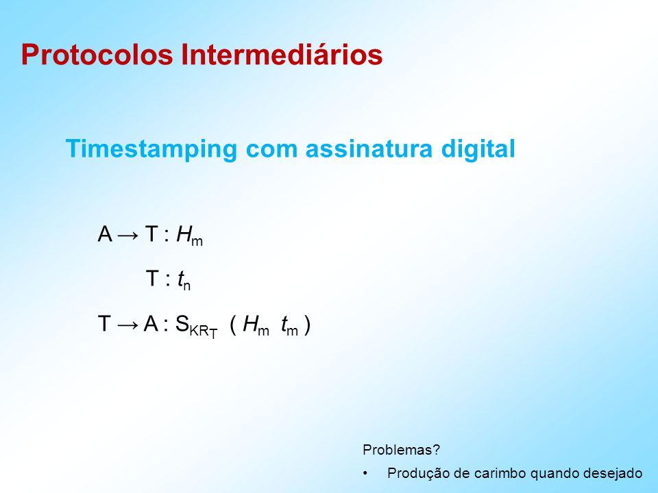 Protocolos Intermediários Timestamping com assinatura digital A T : H m T : t n T A : S KR T ( H m t m ) Problemas.