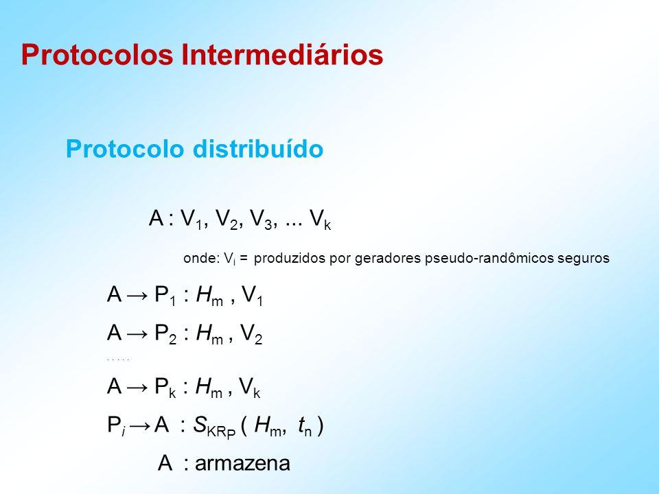 Protocolos Intermediários Protocolo distribuído A : V 1, V 2, V 3,...