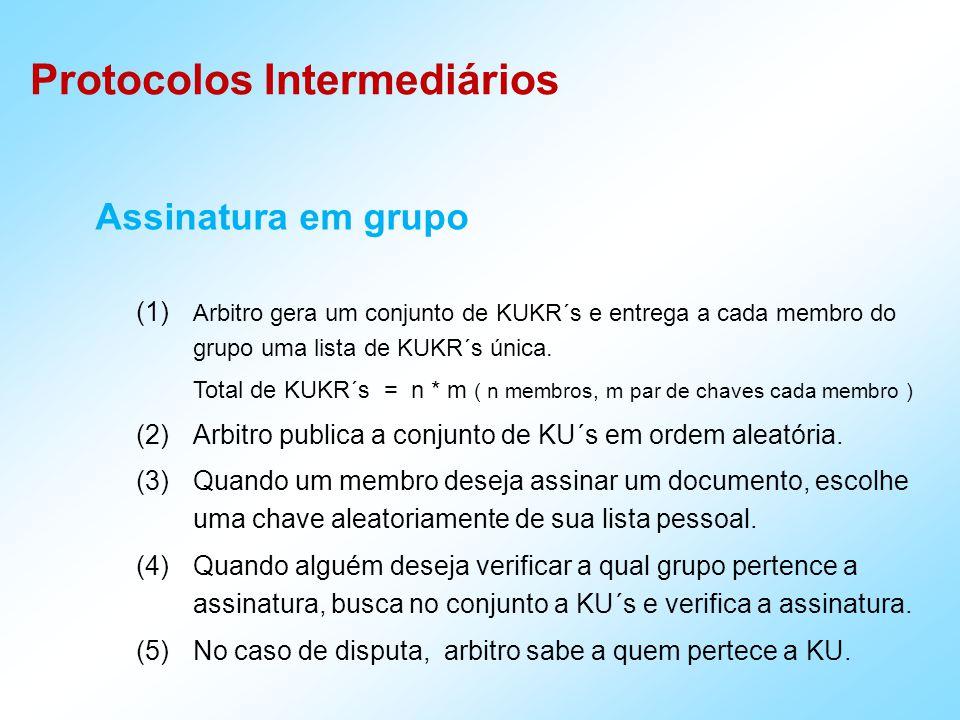 Protocolos Intermediários Assinatura em grupo (1) Arbitro gera um conjunto de KUKR´s e entrega a cada membro do grupo uma lista de KUKR´s única.