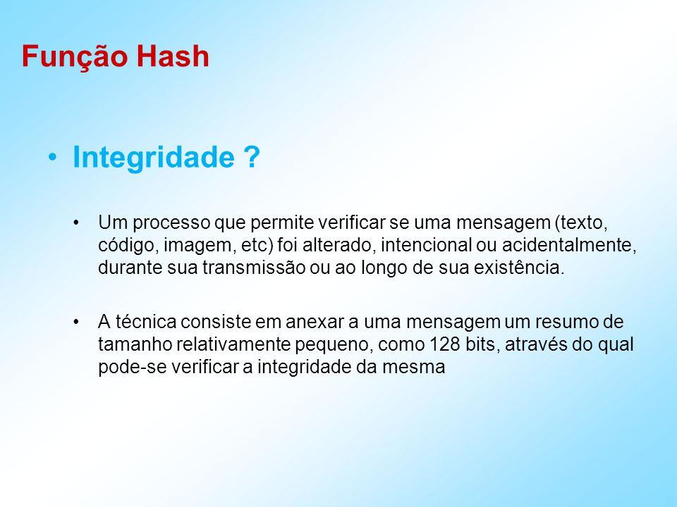 meditar produz sabedoria ) Hash = f ( Função resumo: produz resultados diferentes, para documentos eletrônicos diferentes Função Hash Integridade ?