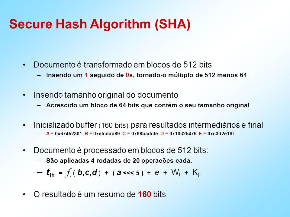 Documento é transformado em blocos de 512 bits –Inserido um 1 seguido de 0s, tornado-o múltiplo de 512 menos 64 Inserido tamanho original do documento